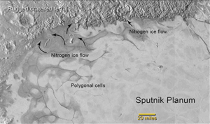 nh-pluto-terrain